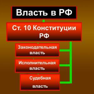 Органы власти Волоколамска