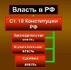 Органы власти в Волоколамске